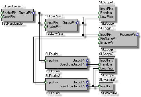 ComplexSignalProcessDiagram