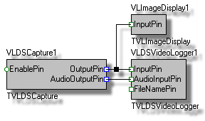 DSVideoCaptureDiagram