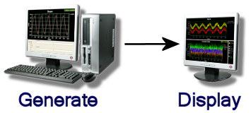 SimpleGenerator