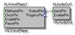 WavePlayerDiagram
