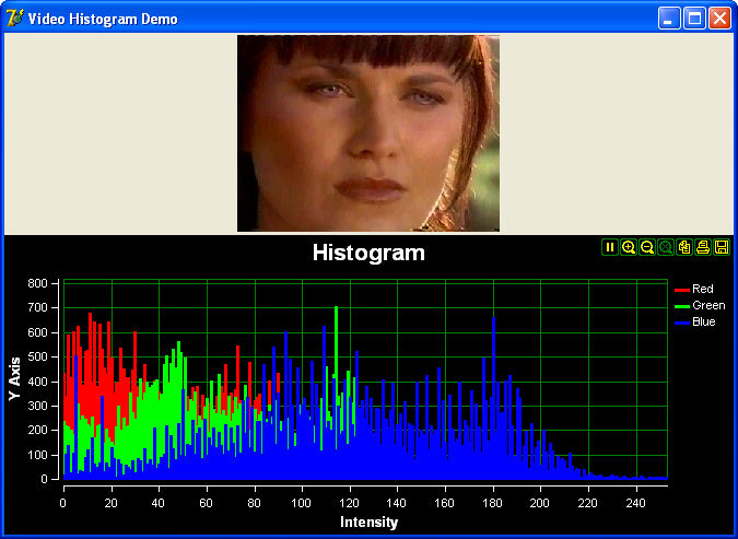 Vldemo_histogram