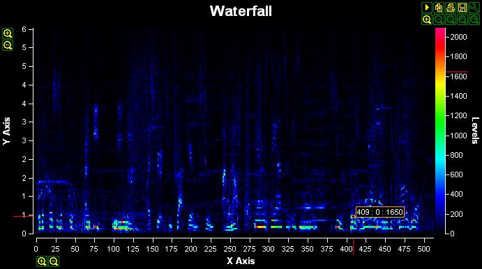 Class Slwaterfall Tslwaterfall Mitov Wiki Doc